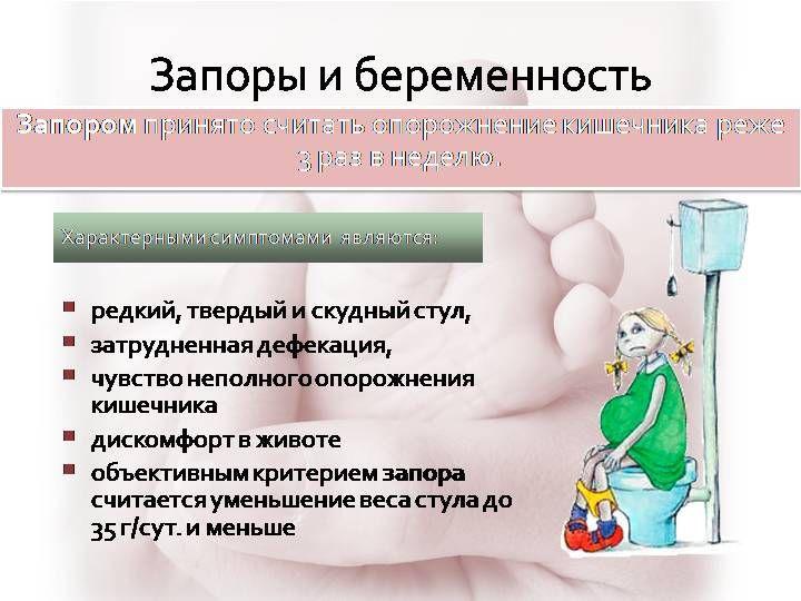 Характерные симптомы запоров при беременности