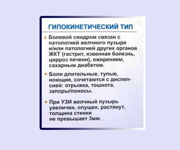 Симптомы гипокинетического типа