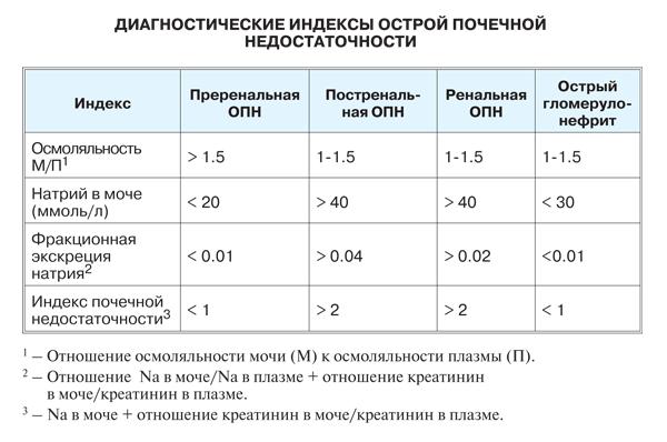 Сертификат на маникюр томск