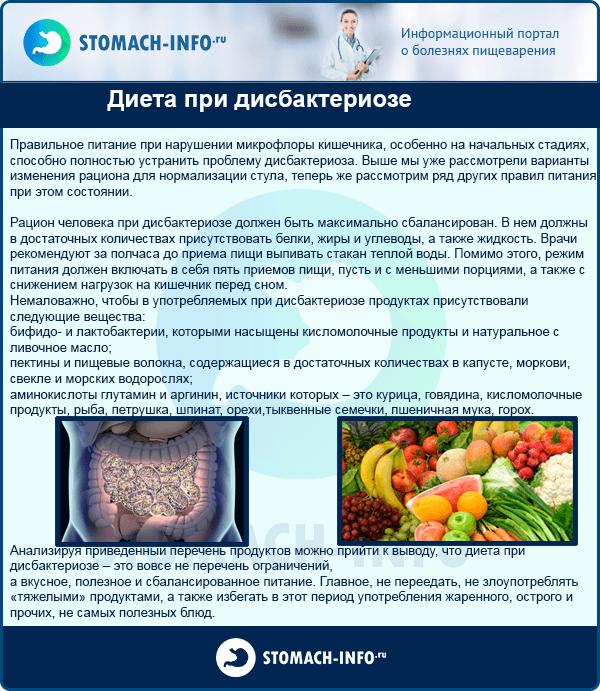 Диета при дисбактериозе с поносом