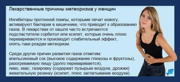Метеоризм из-за лекарств