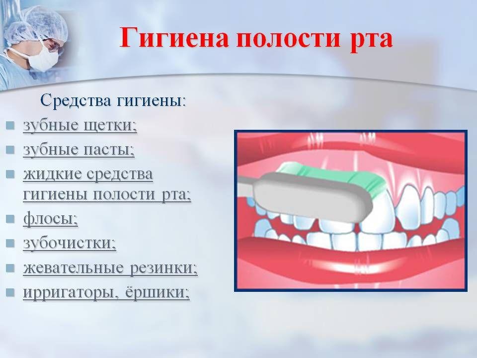 Основные предметы гигиены полости рта