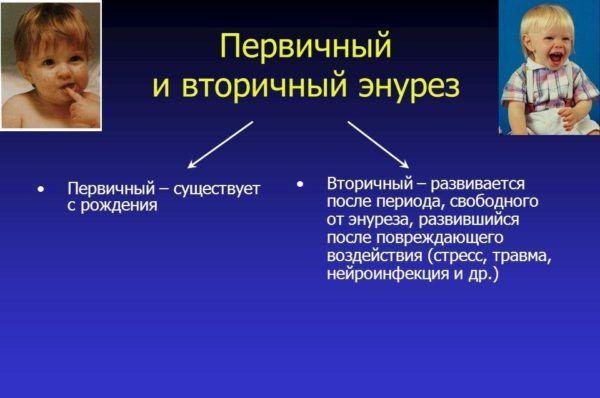 Первичный и вторичный энурез