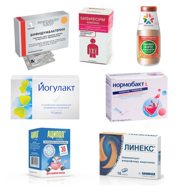 Пробиотики и пребиотики для лечения метеоризма