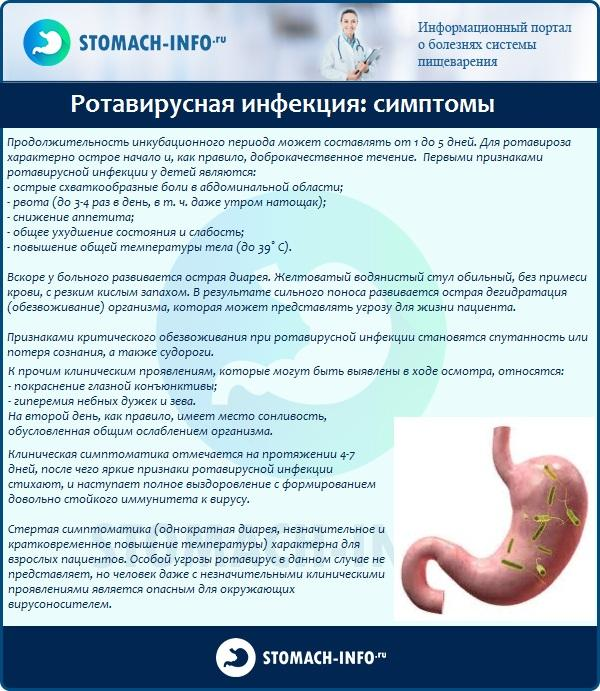 Ротавирус лечение в домашних условиях у взрослых 41