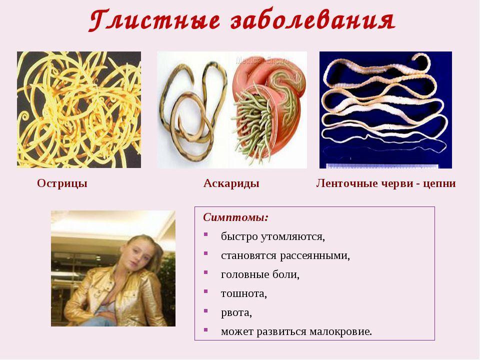 Симптомы наличия глистов