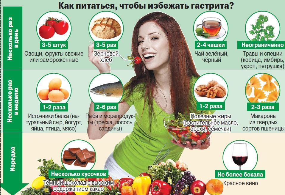 какие фрукты нельзя есть с антибиотиками растений для