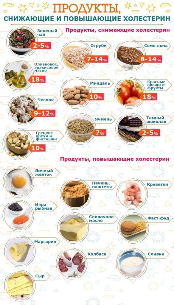 правильное питание из обычных продуктов