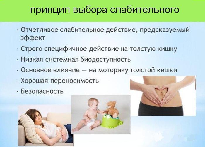 Как лечить запоры в домашних условиях у взрослых 416
