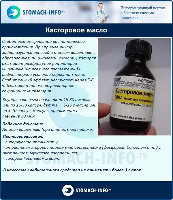 Касторовое масло беременным для родов 27