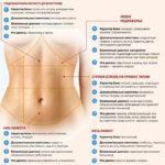 Болит внизу живота слева у беременной женщины 44