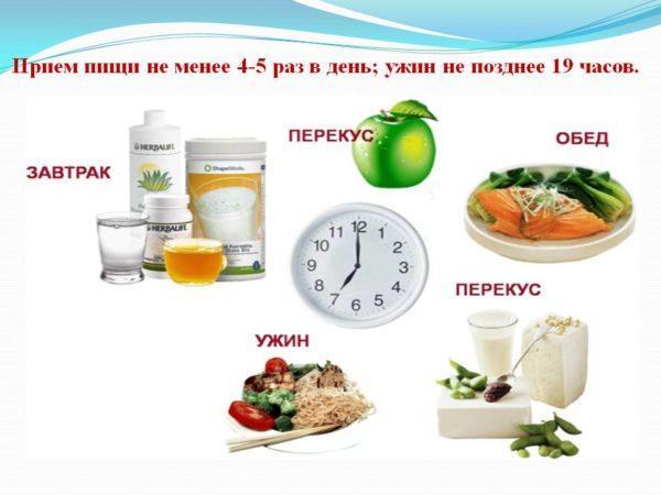 Пример пятиразового питания