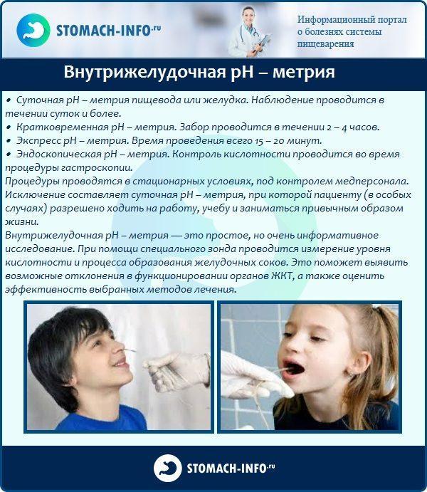 Внутрижелудочная рН – метрия