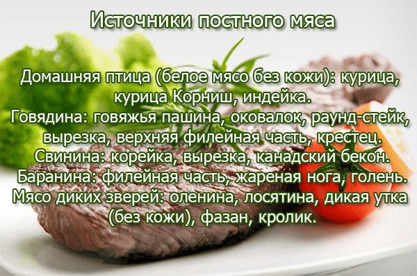 Источники постного мяса