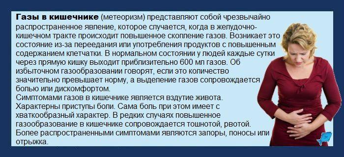 Метеоризм