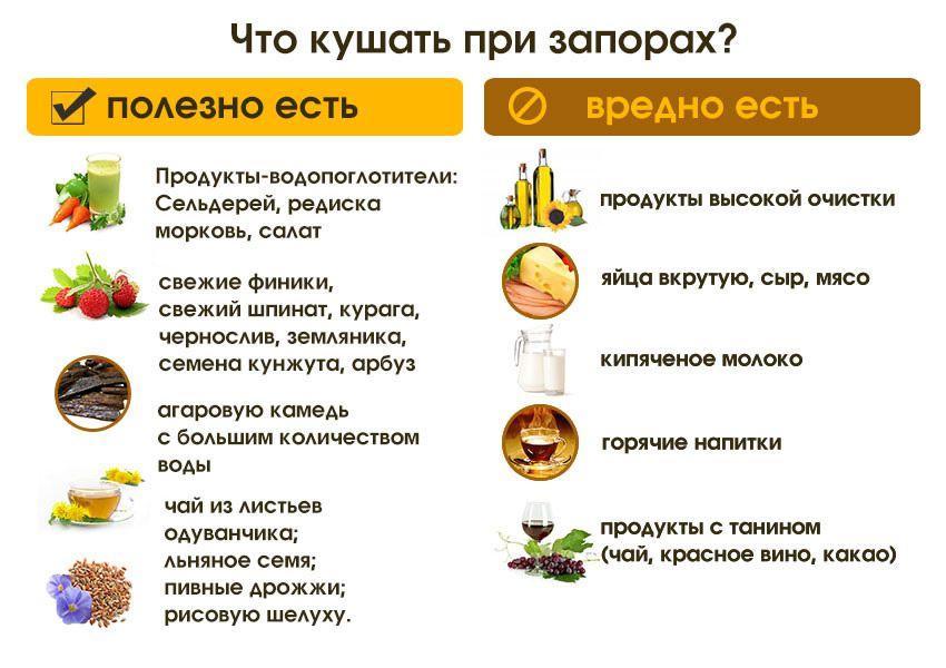 Полезные и вредные продукты при беременности