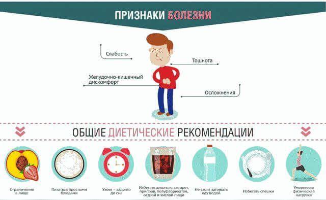 Признаки хеликобактер пилори и рекомендации по питанию
