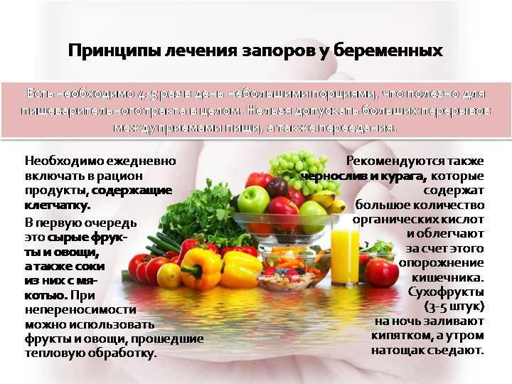 Рекомендации по питанию во время беременности