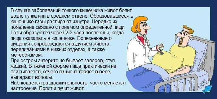 Заболевания, вызывающие метеоризм
