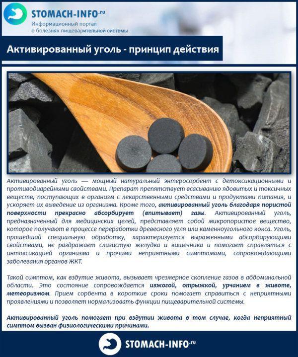 Активированный уголь - принцип действия