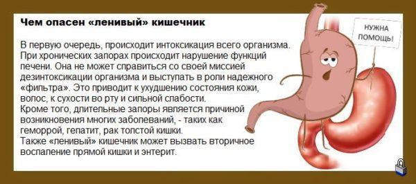 Чем опасен вялый кишечник