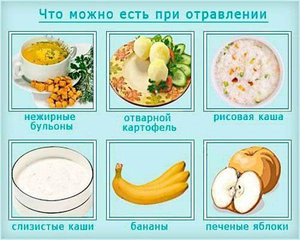 Питание при пищевом отравлении у взрослых