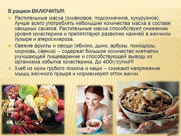 Что кушать при холецистите