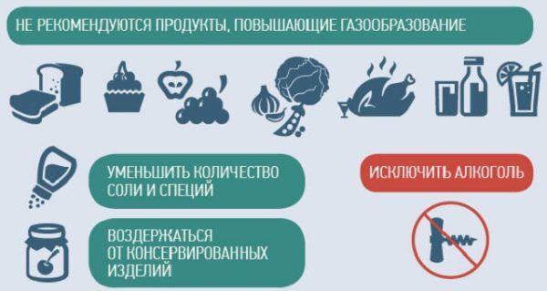 Не рекомендуемы продукты перед колоноскопией
