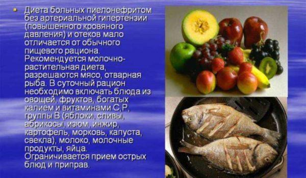 Питание больных пиелонефритом