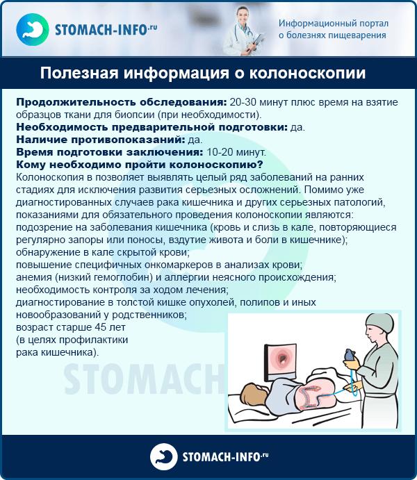 Полезная информация о колоноскопии