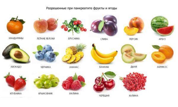 Полезные фрукты при панкреатите