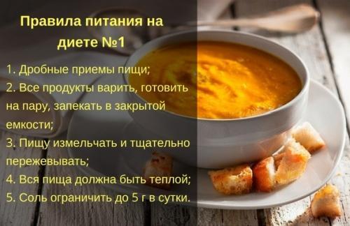 Правила питания на диете №1