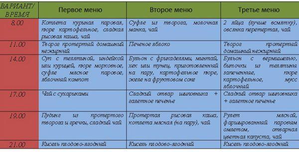 Примерное меню при диарее