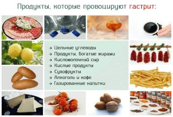 Продукты вызывающие гастрит желудка