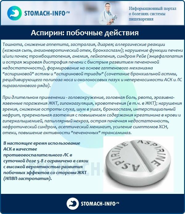 Побочные эффекты аспирина при длительном применении