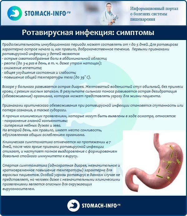 Ротавирусная инфекция: симптомы
