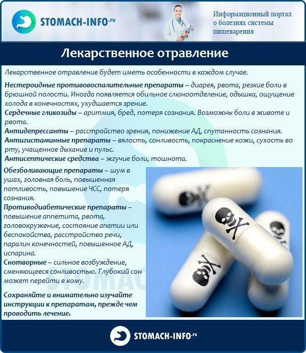 Лекарственное отравление