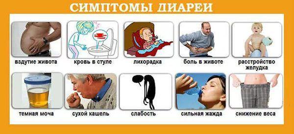 Симптомы диареи у взрослого человека