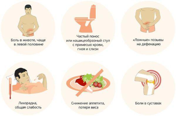 Симптомы хронического колита