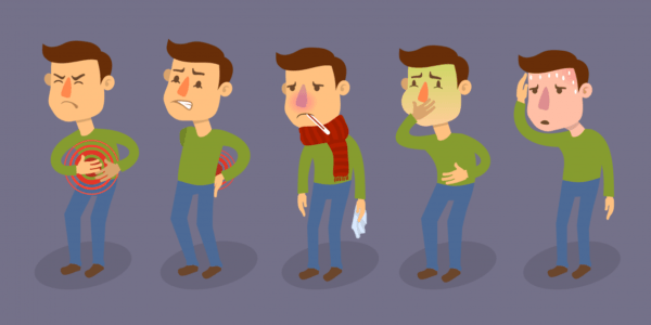 Симптомы пищевых токсикоинфекций