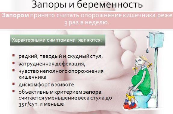 Симптомы запоров при беременности