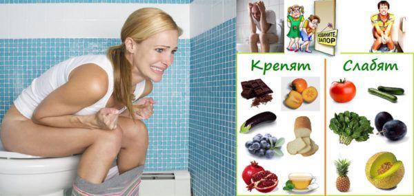 Слабящие и крепящие продукты