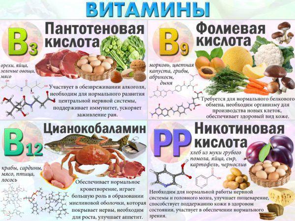 Витамины группы В и РР