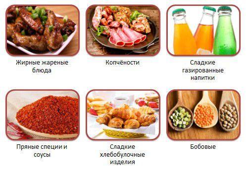 Запрещённые продукты при кишечных коликах