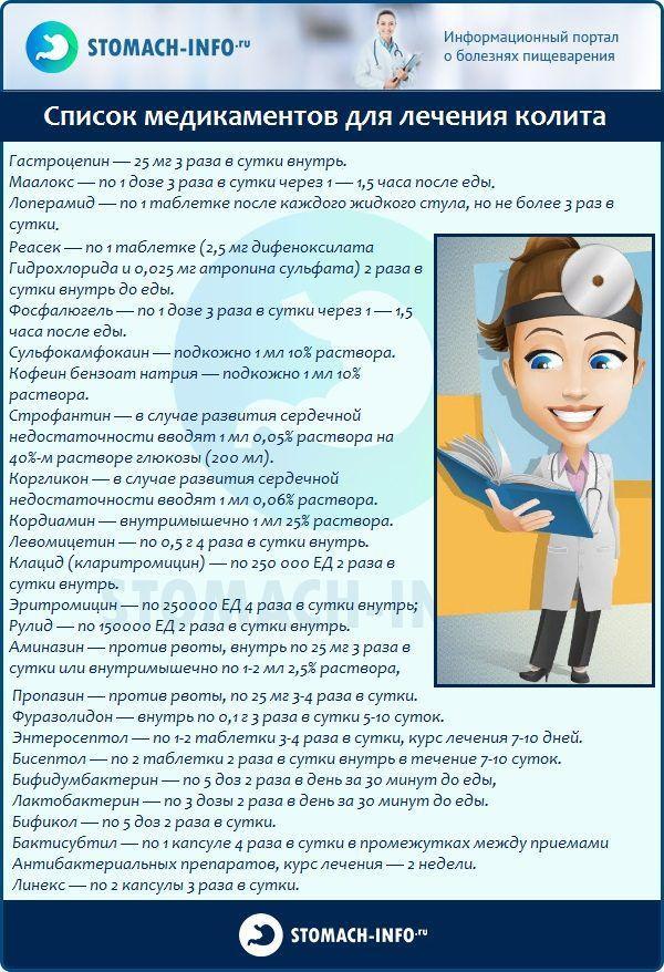Список медикаментов для лечения колита
