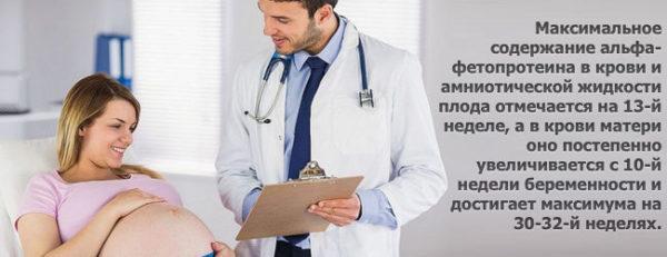 Альфа-фетопротеин при беременности
