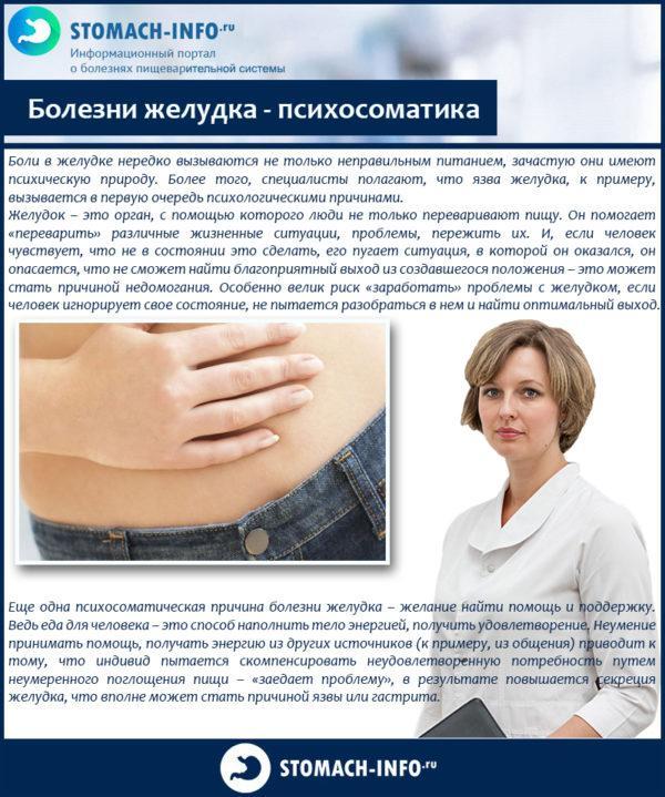Болезни желудка - психосоматика