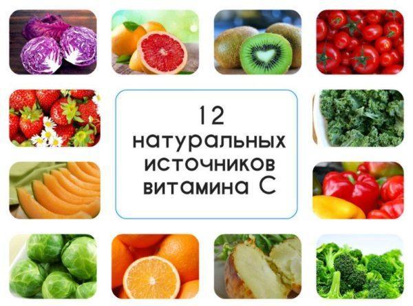 Где содержится витамин С