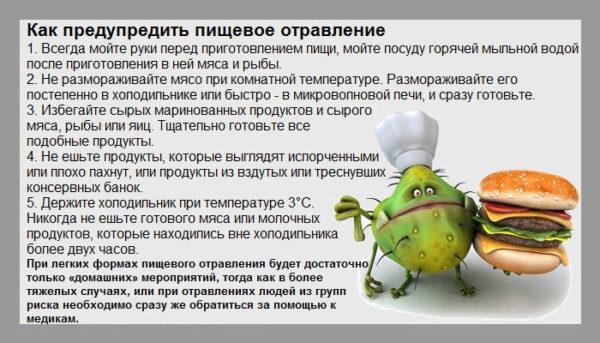 Как предотвратить пищевое отравление