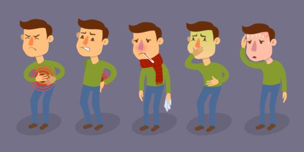 Отравление пищевое, симптомы